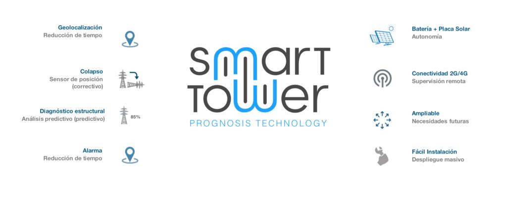 Qué ofrece Smart Tower